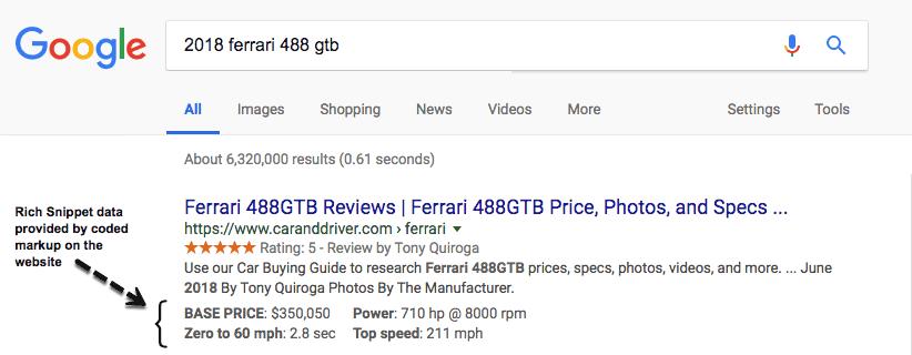 Google Rich Snippets - Ferrari