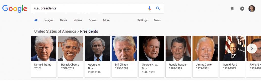 U.S. Presidents - Knowledge Graph